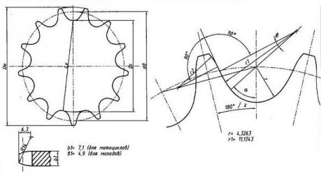 Производство звездочек под цепь ПР-19,05; ПР-25,4; ПР-38,1