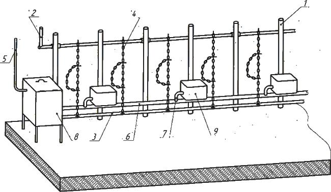 Стойловое оборудование для привязного содержания КРС ОСК-25