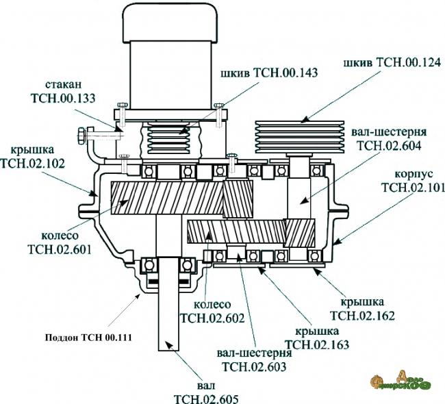 Вал-шестерня ТСН 02.603