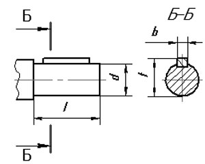Размеры конца тихоходного вала в виде зубчатой полумуфты с паразитной шестерней