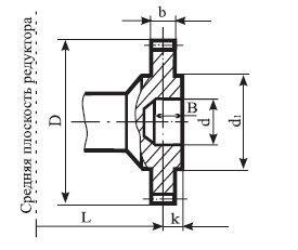 Редуктор Ц2-250: размеры выходного вала с концом в виде зубчатой муфты