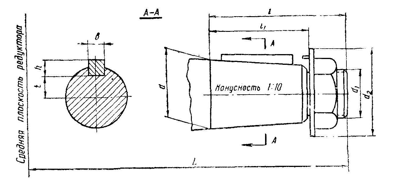 Редуктор РЧУ-125: размеры концов быстроходных валов