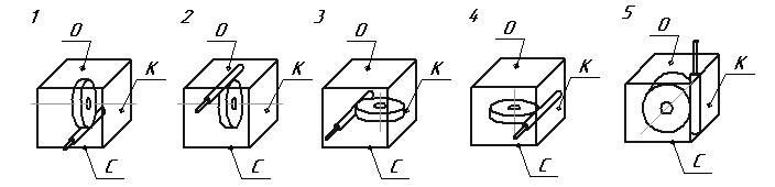 Редуктор РЧУ-100, редуктор РЧУ: варианты расположения червячной пары