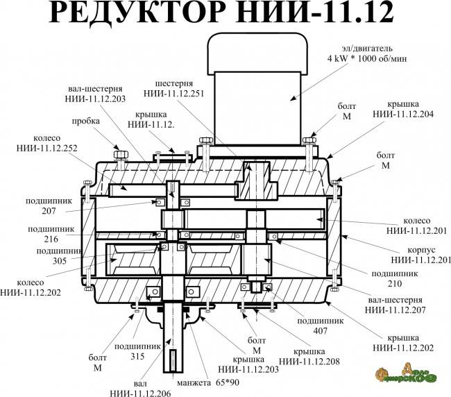 Вал выходной НИ.11.12.206 редуктора НИ-11.12
